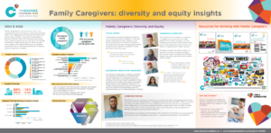a poster on the diversity of famiyl caregivers