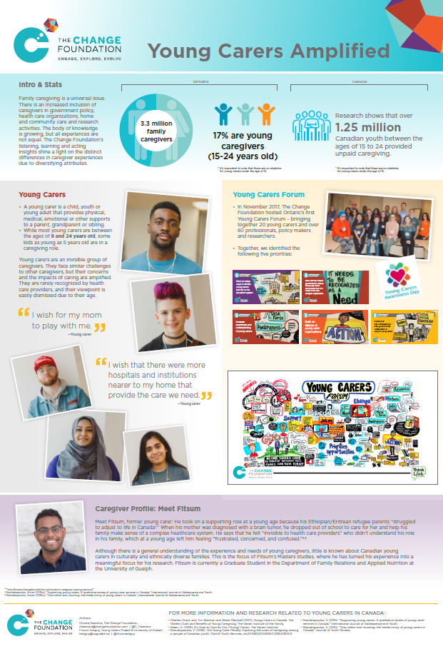 Poster of young carers
