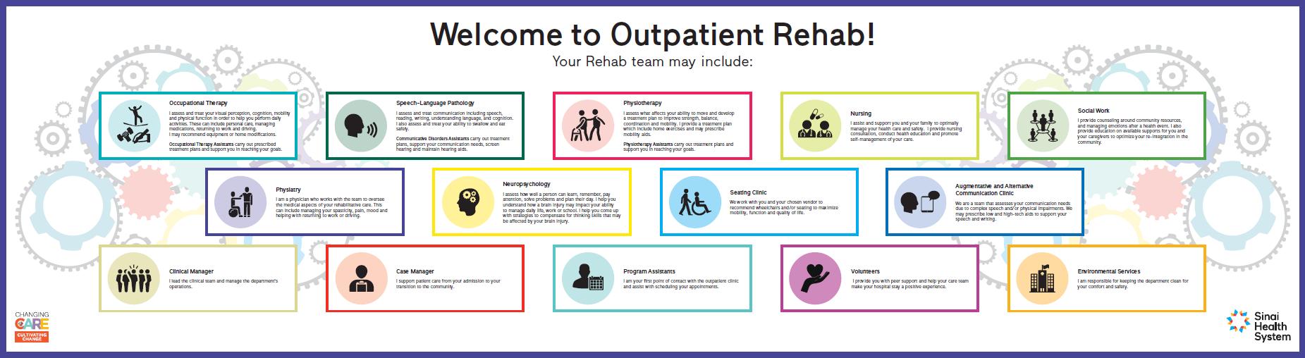 outpatient-description-wall