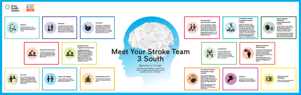 stroke-team-description-wall