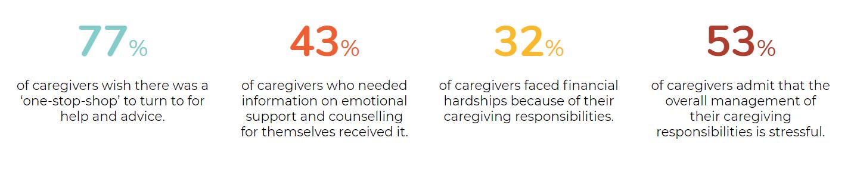 caregiver-data-points-2019